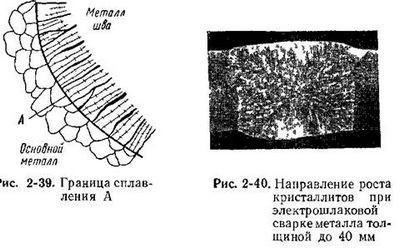 Формирование поверхности отливок