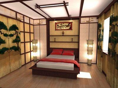 Интерьерные стили спальни