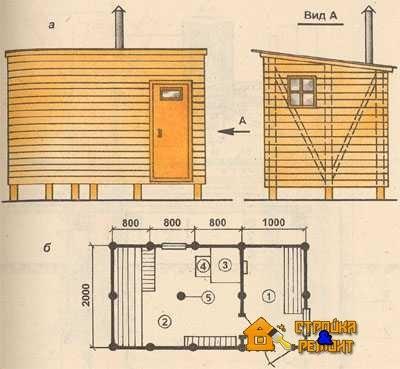 Как построить баню на даче. внутренняя отделка традиционной русской бани