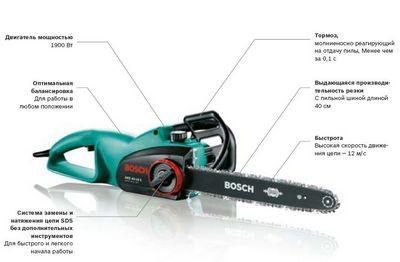 Как выбрать цепную электропилу: характеристики и безопасность инструмента