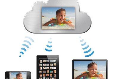 Облачные сервисы и приложения для iphone, ipad и mac