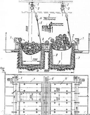 Оборудование для тепловой обработки сырья