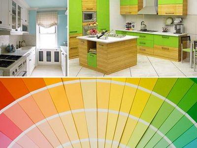 Подборка цветовой гаммы интерьера по фен-шуй