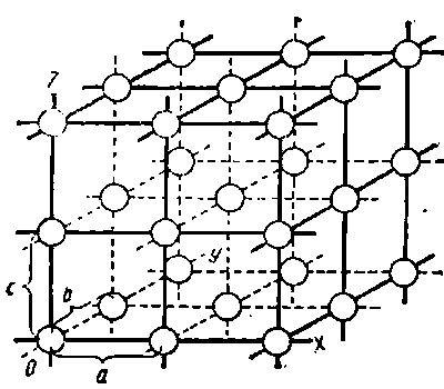 Проводниковые материалы и изделия