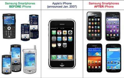 Samsung выплатит apple $120 млн за нарушение двух патентов